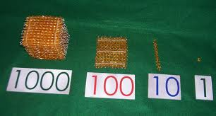 maths materials golden beads
